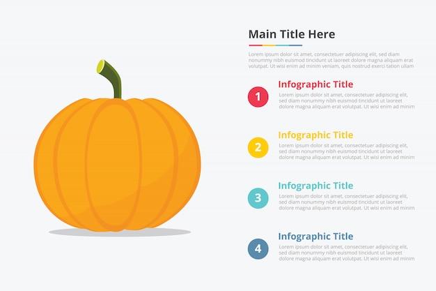 Infographie de fruits citrouille avec description du titre Vecteur Premium