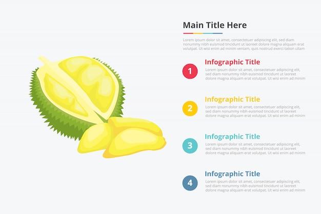 Infographie fruits fruits roi durian Vecteur Premium