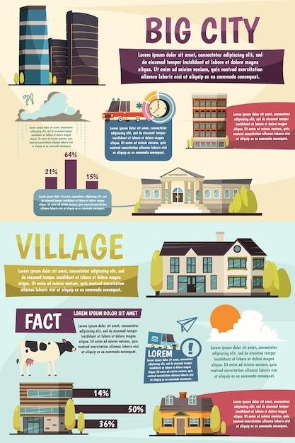 Infographie de la grande ville Vecteur gratuit