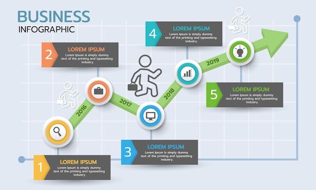 Infographie graphique entreprise. modèle d'infographie de la chronologie. Vecteur Premium