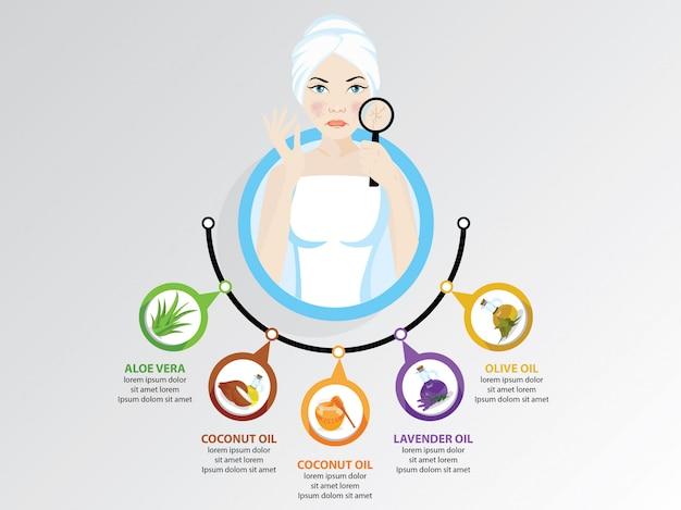 Infographie hiver soins de la peau fait maison conseils vecteur Vecteur Premium