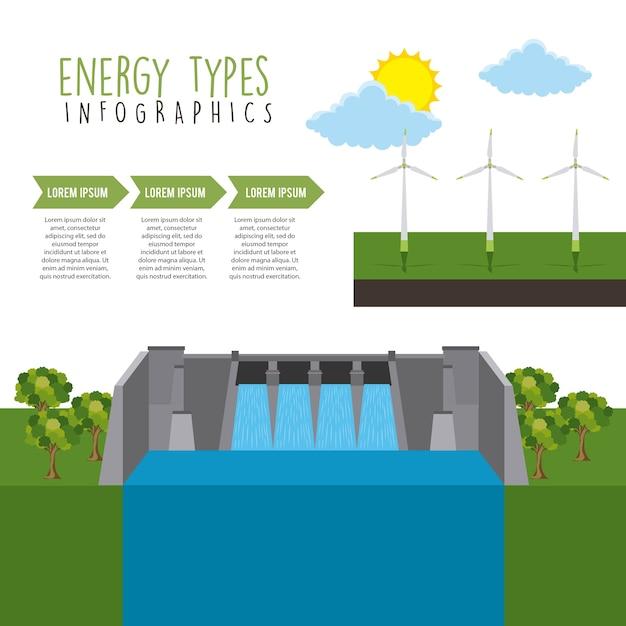 Infographie Hydro Barrage Turbines éolienne Solaire Vecteur Premium
