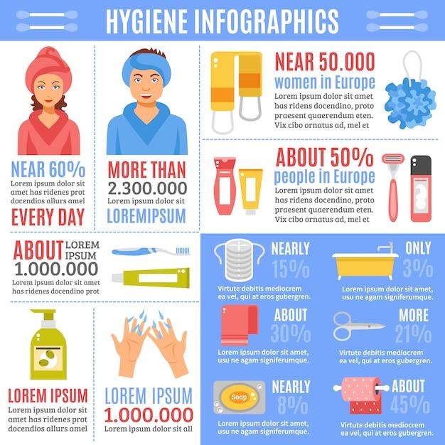 Infographie de l'hygiène personnelle bannière plate Vecteur gratuit