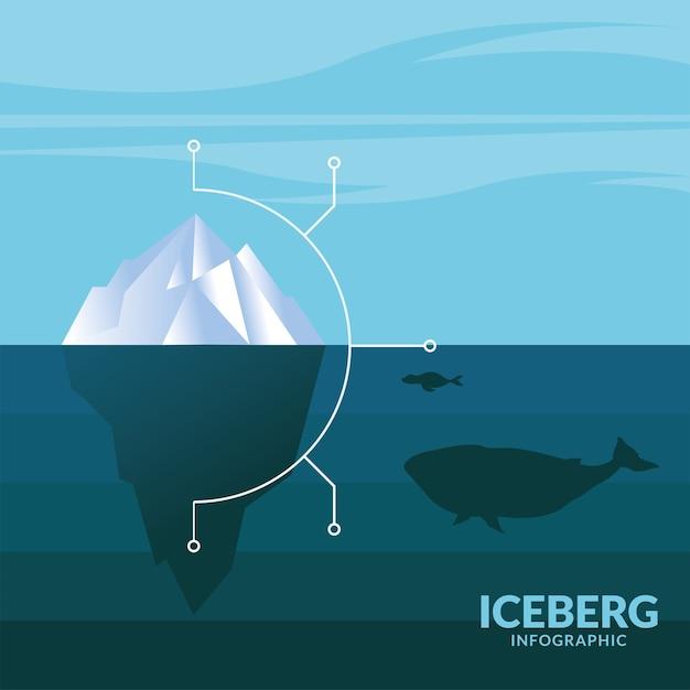 Infographie De L'iceberg Avec La Conception De Baleines Et De Tortues, Analyse De Données Et Thème D'information. Vecteur Premium