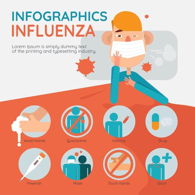 Infographie illustration vectorielle de la grippe Vecteur Premium