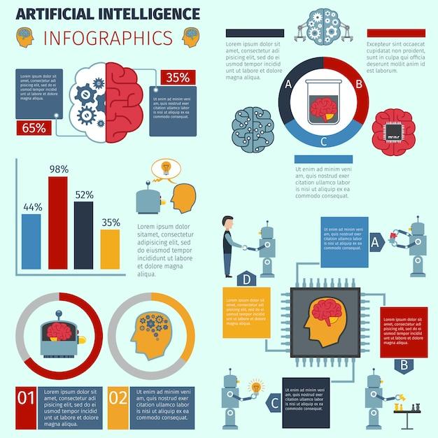 Infographie d'intelligence artificielle Vecteur gratuit