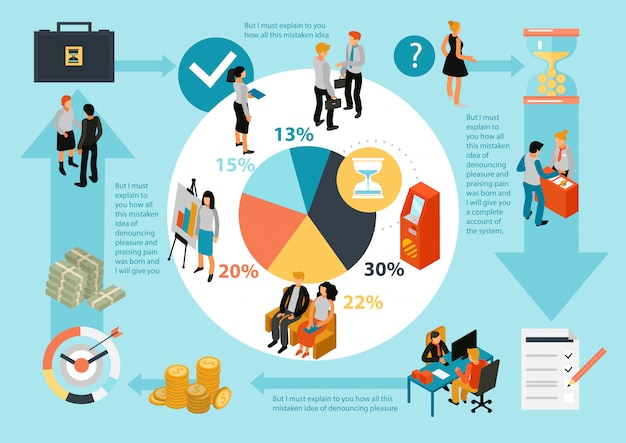 Infographie Isométrique Du Service Bancaire Vecteur gratuit
