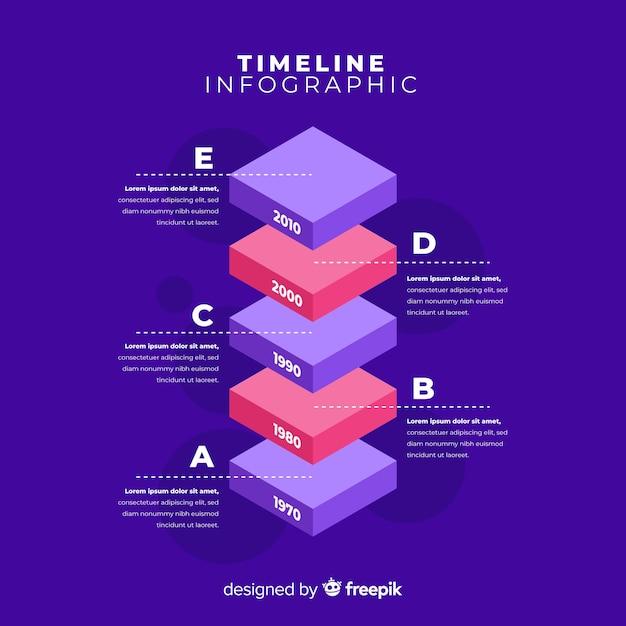 Infographie Isométrique Avec Fond De Chronologie Vecteur gratuit