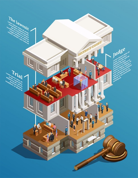 Infographie isométrique de judgment hall Vecteur gratuit