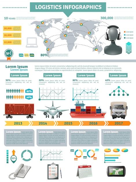 Infographie de la logistique globale Vecteur gratuit
