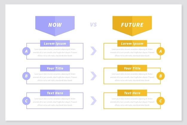 Infographie Maintenant Vs Future Au Design Plat Vecteur gratuit