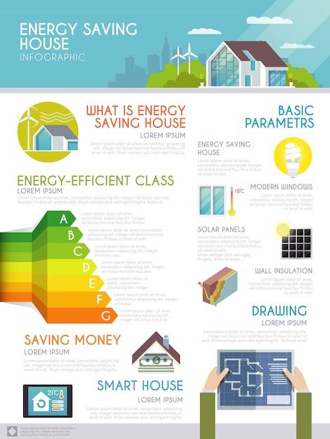 Infographie de la maison à économie d'énergie Vecteur gratuit