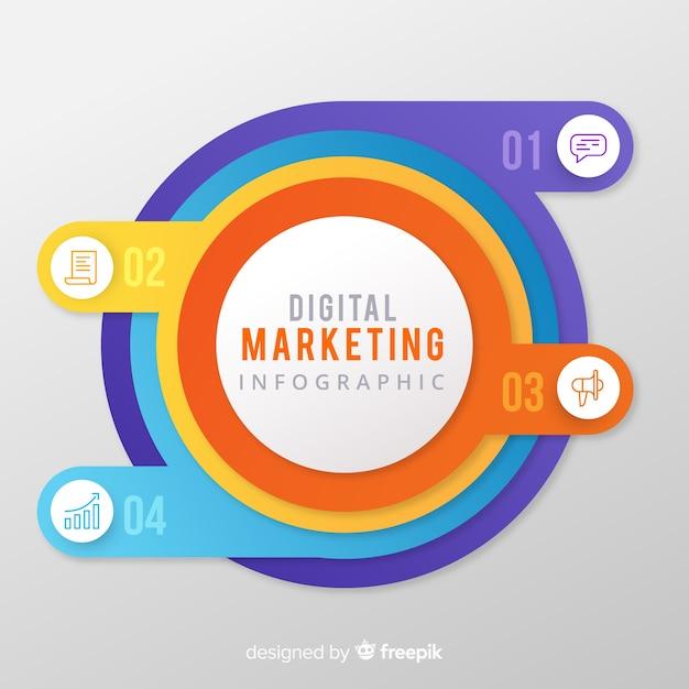 Infographie marketing numérique Vecteur gratuit