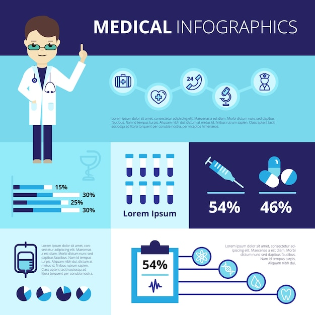 Infographie médicale avec le docteur en blouse blanche Vecteur gratuit