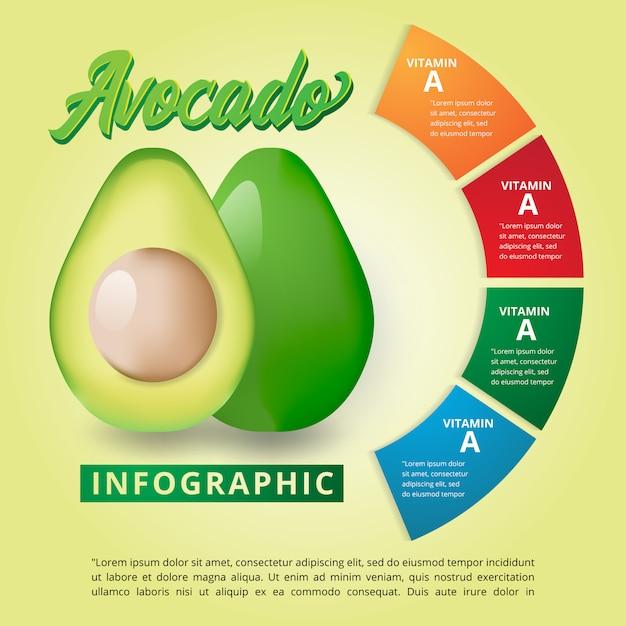 Infographie Minime Avocat Avec Concept De Vitamine Vecteur Premium