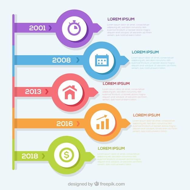 Infographie moderne avec chronologie Vecteur gratuit
