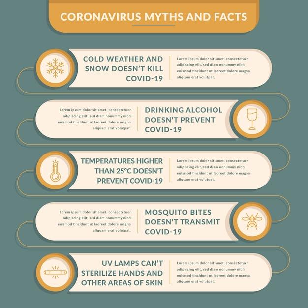 Infographie Des Mythes Et Des Faits Sur Les Coronavirus Vecteur gratuit