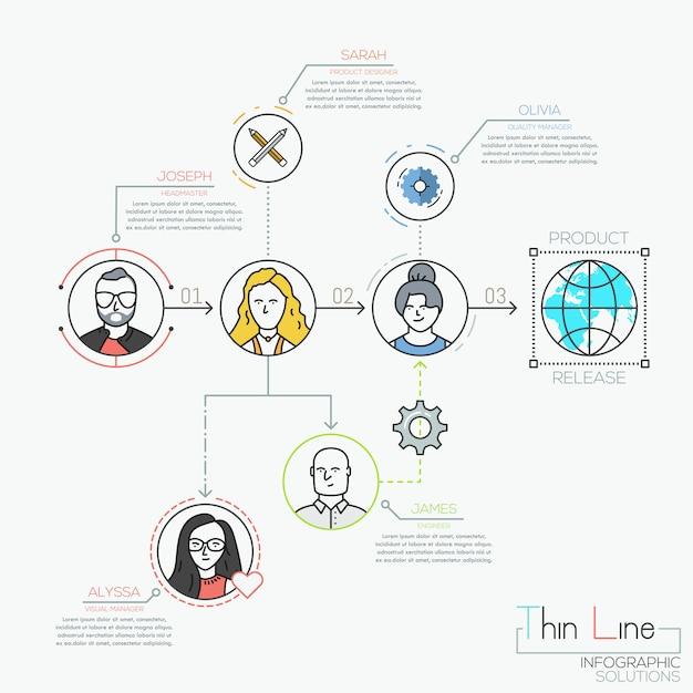 Infographie, personnages de dessins animés reliés par des flèches, des zones de texte et des pictogrammes Vecteur Premium