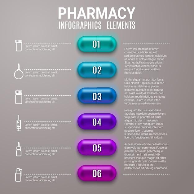 Infographie De Pharmacie Aide De Diagramme D'étape Avec Des Pilules Ou Des Capsules. Vecteur Premium