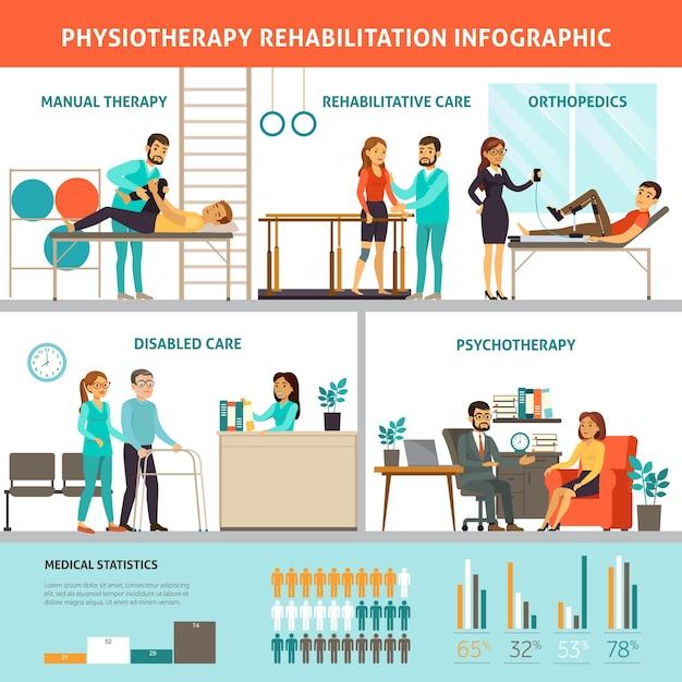 Infographie De Physiothérapie Et De Réadaptation Vecteur gratuit