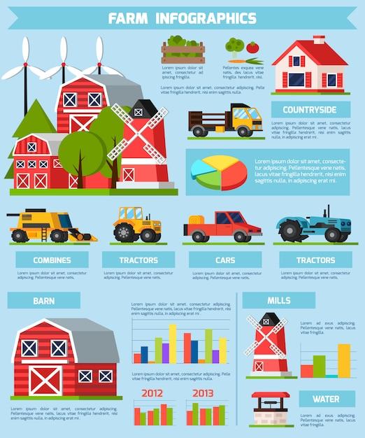Infographie plat de ferme Vecteur gratuit