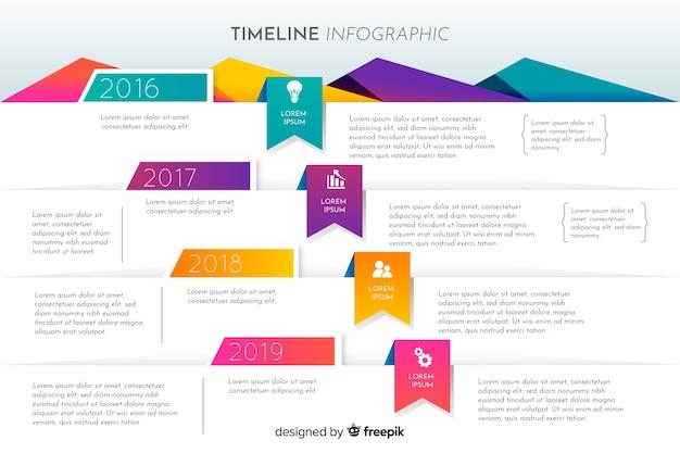 Infographie plat avec fond de chronologie Vecteur gratuit