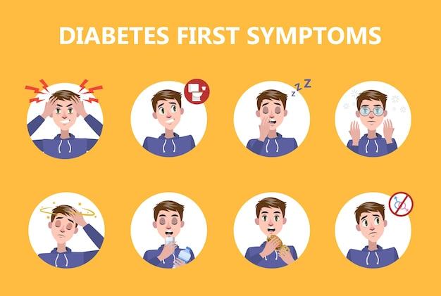 Infographie Des Premiers Signes Et Symptômes Du Diabète. Problèmes Vecteur Premium