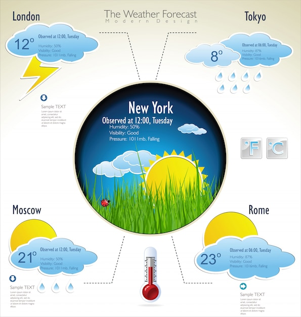 Infographie de prévisions météorologiques Vecteur Premium