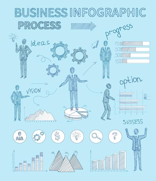 Infographie de processus métier avec des personnes et des infocharts de croquis Vecteur gratuit