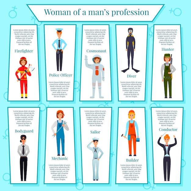 Infographie De Professions De Femme Avec Des Personnages Féminins Sur Fond Bleu Vecteur gratuit