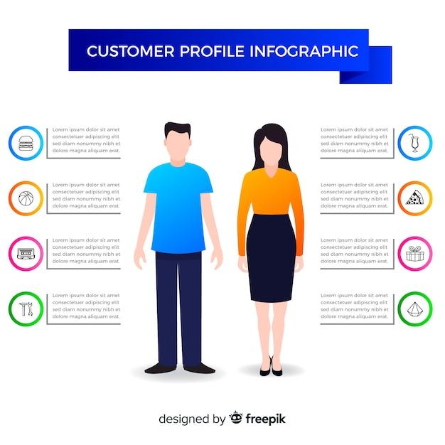 Infographie De Profil Client Vecteur gratuit