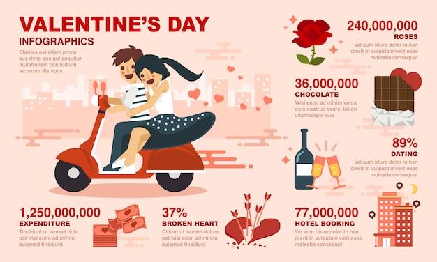 Infographie de la saint-valentin. Vecteur Premium