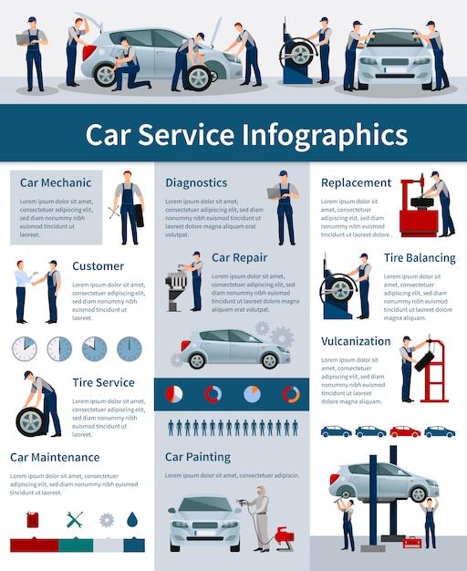 Infographie des services de réparation automobile Vecteur gratuit