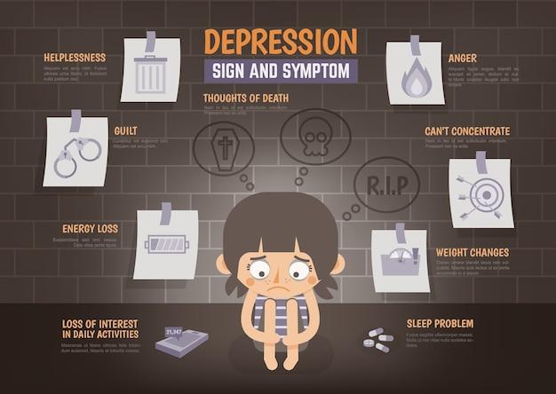 Infographie sur le signe et le symptôme de la dépression Vecteur Premium