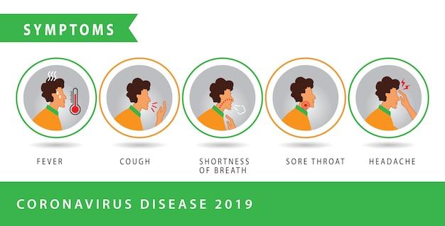 Infographie Des Symptômes Du Coronavirus Vecteur gratuit