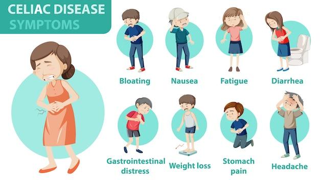 Infographie Sur Les Symptômes De La Maladie Cœliaque Vecteur gratuit
