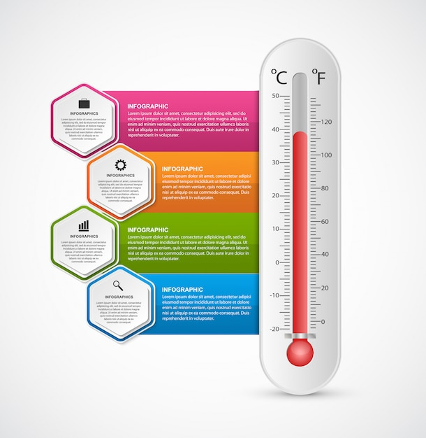 Infographie Avec Un Thermomètre Vecteur Premium