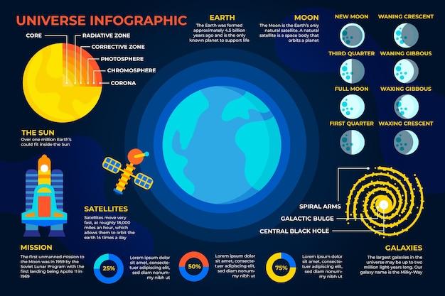 Infographie De L'univers Au Design Plat Vecteur gratuit