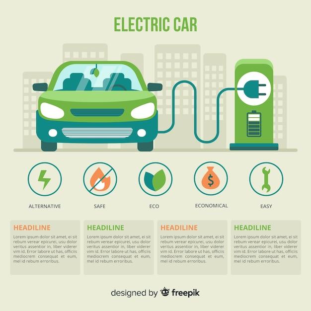 Infographie De Voiture électrique Vecteur Premium