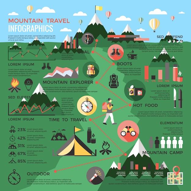 Infographie De Voyage En Montagne Vecteur gratuit
