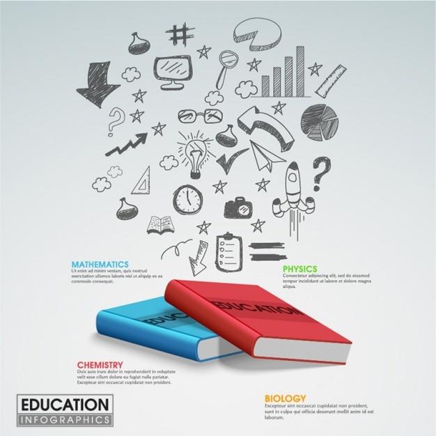 Infographique éducation Avec Des Livres Et Des éléments Dessinés à La Main Vecteur Premium