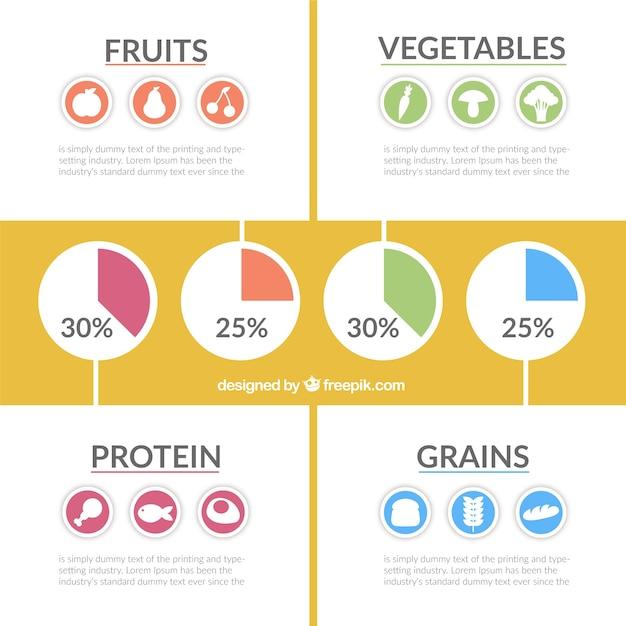 Infography sur la nourriture Vecteur gratuit