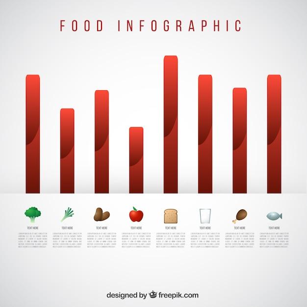 Infography sur la nutrition Vecteur gratuit