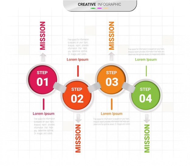 Inforgraphics Vecteur Premium