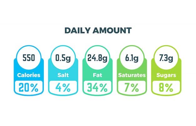 Informations nutritionnelles vectorielles étiquettes d'emballage avec calories et informations sur les ingrédients Vecteur Premium
