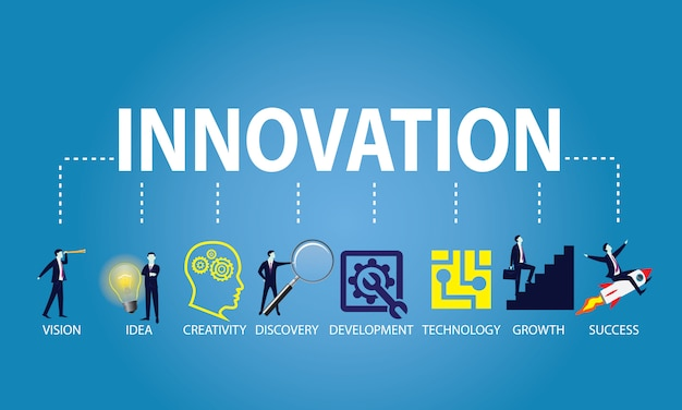 Innovation dans le concept d'entreprise Vecteur Premium