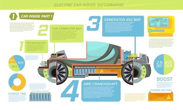Inside eco voiture électrique avec description de ses pièces infographie à plat Vecteur gratuit