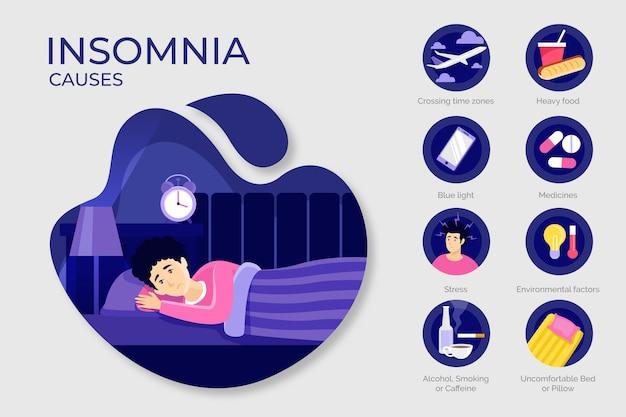 L'insomnie Provoque Le Concept D'illustration Vecteur gratuit