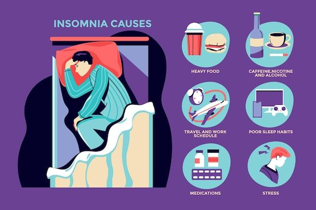 L'insomnie Provoque L'illustration Vecteur gratuit