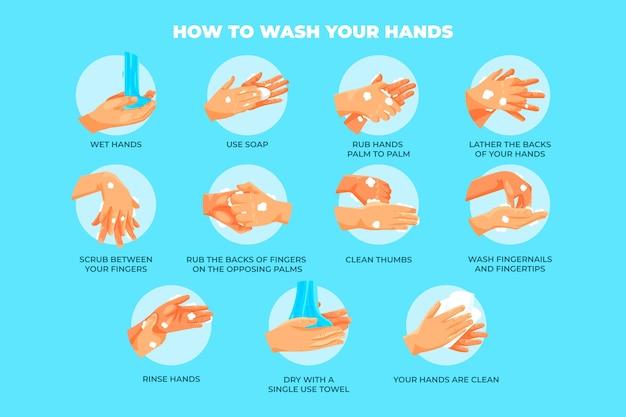 Instructions Pour Se Laver Les Mains Vecteur gratuit